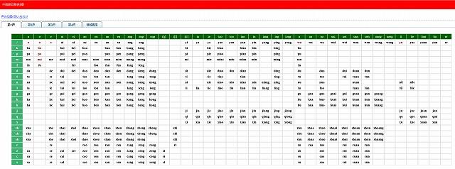 中国語音節表
