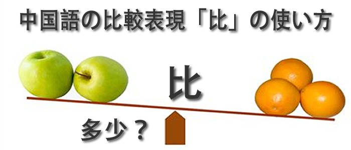中国語の比較表現比の使い方