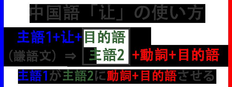 中国語「让」の使い方