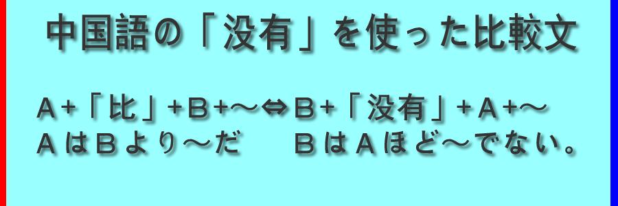 中国語の「没有」を使った比較文